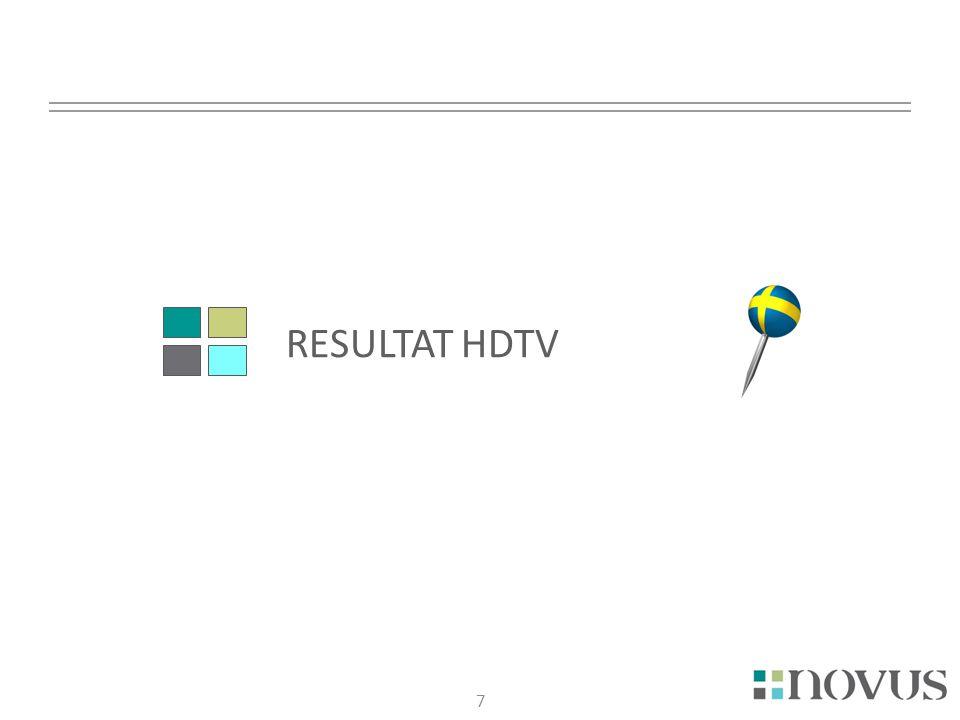 RESULTAT HDTV