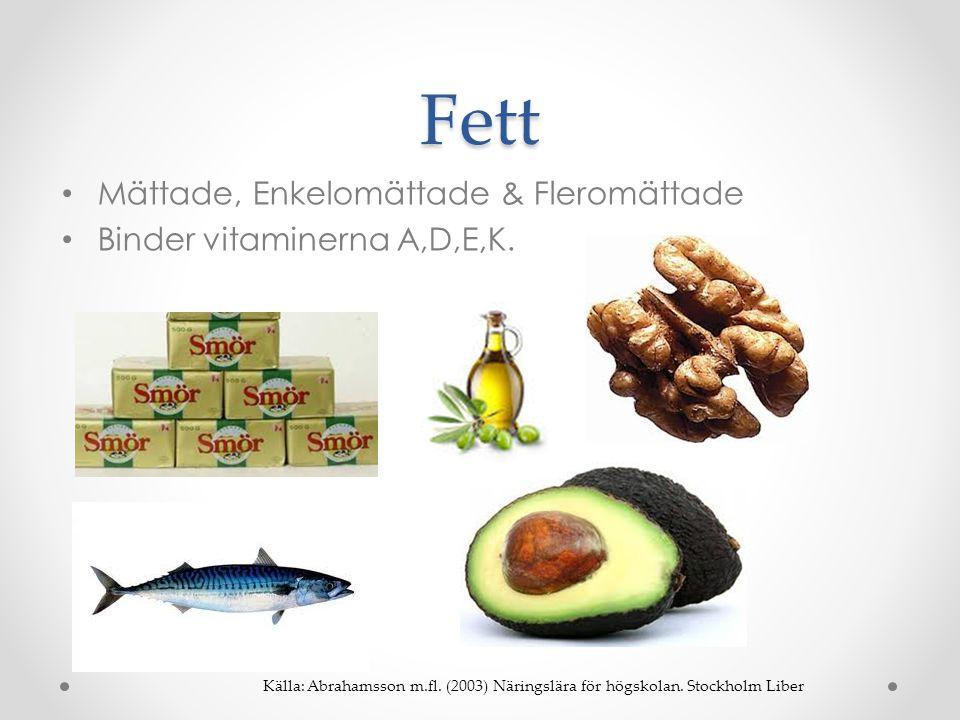 Fett Mättade, Enkelomättade & Fleromättade Binder vitaminerna A,D,E,K.