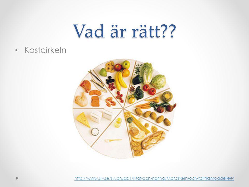 Vad är rätt Kostcirkeln