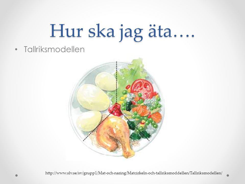Hur ska jag äta…. Tallriksmodellen