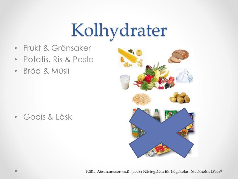 Kolhydrater Frukt & Grönsaker Potatis, Ris & Pasta Bröd & Müsli