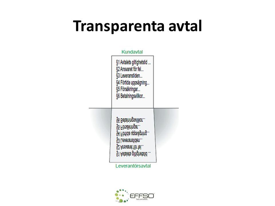 Transparenta avtal