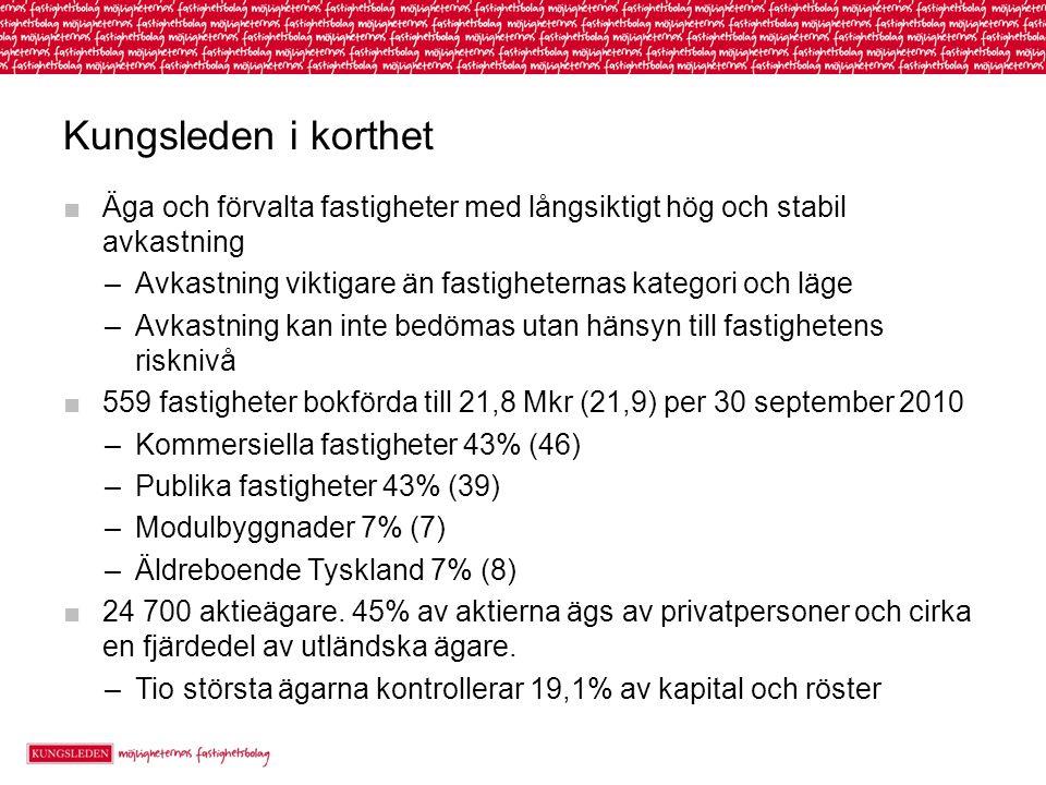 Kungsleden i korthet Äga och förvalta fastigheter med långsiktigt hög och stabil avkastning.