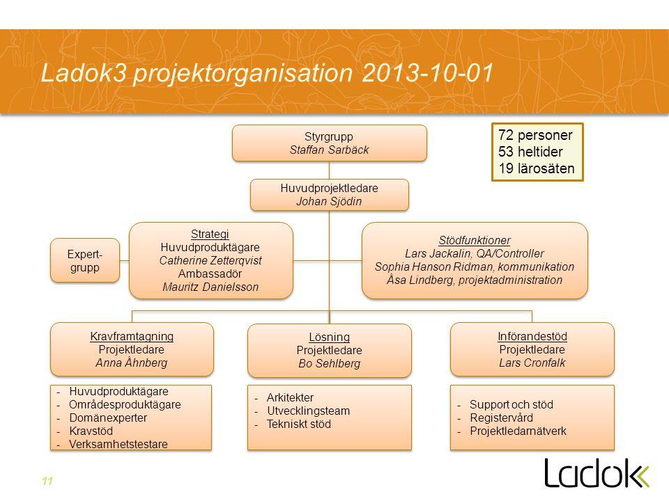 Ladok3 projektorganisation 2013-10-01