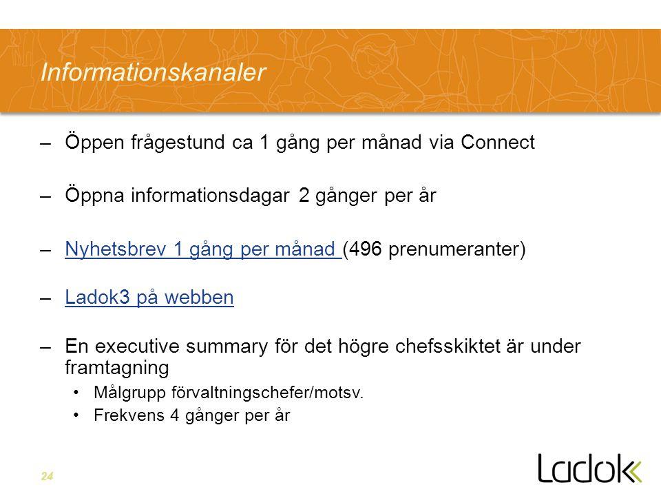 Informationskanaler Öppen frågestund ca 1 gång per månad via Connect