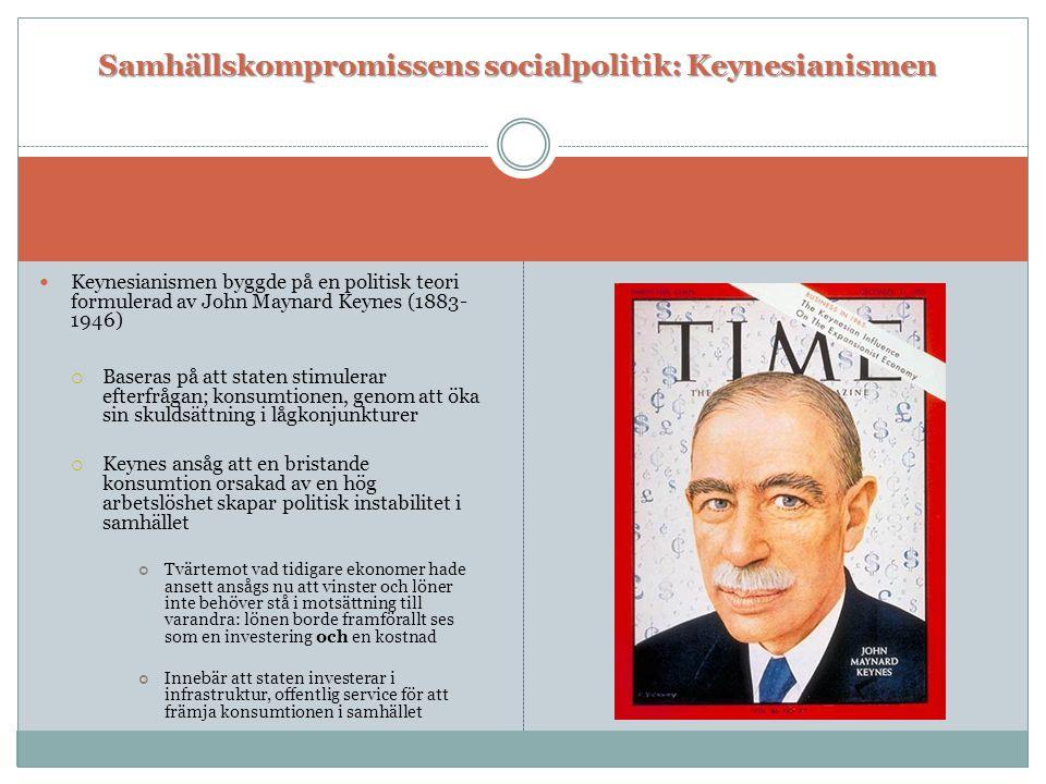 Samhällskompromissens socialpolitik: Keynesianismen