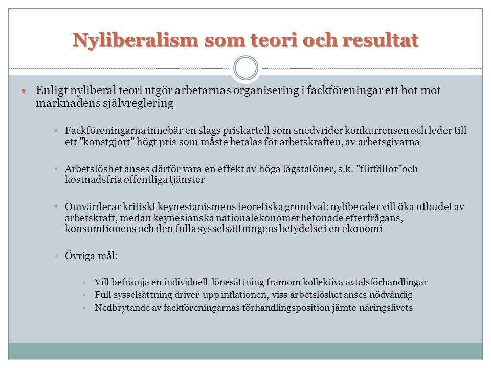 Nyliberalism som teori och resultat