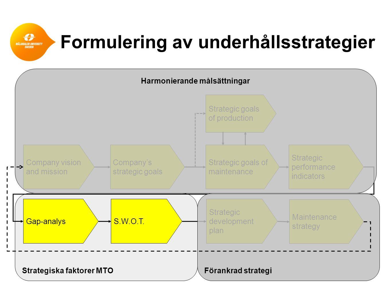 Formulering av underhållsstrategier