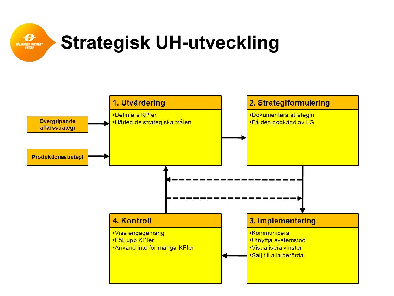 Strategisk UH-utveckling