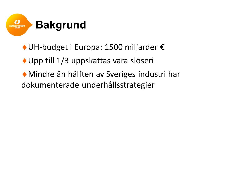 Bakgrund UH-budget i Europa: 1500 miljarder €