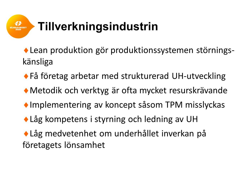Tillverkningsindustrin