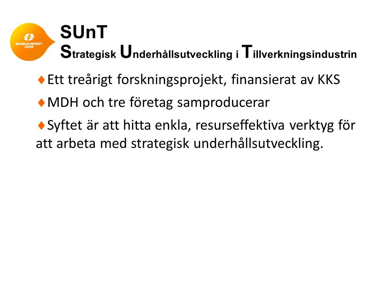 SUnT Strategisk Underhållsutveckling i Tillverkningsindustrin