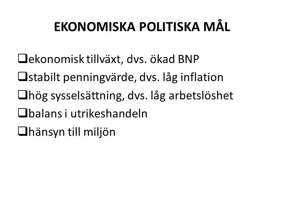 EKONOMISKA POLITISKA MÅL
