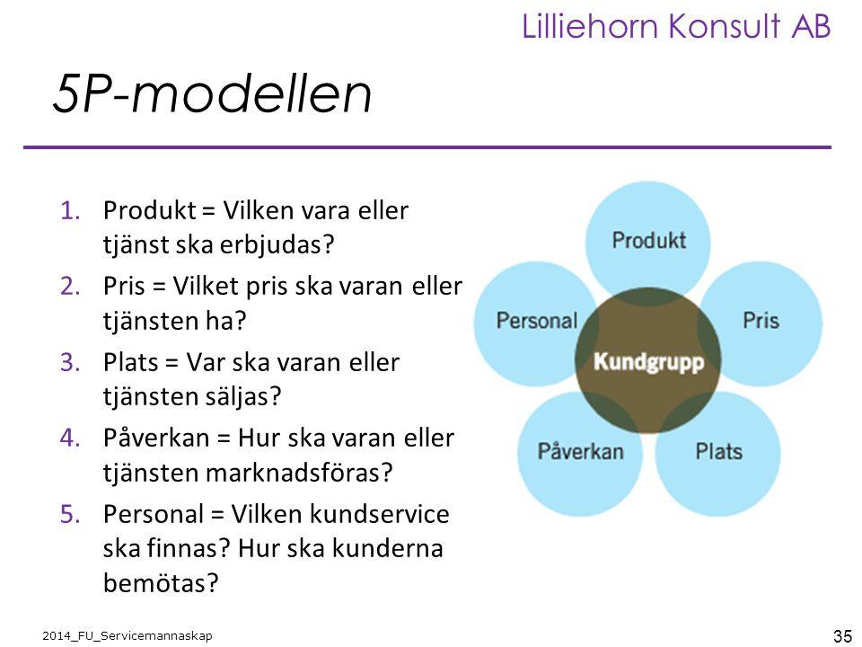 5P-modellen Produkt = Vilken vara eller tjänst ska erbjudas