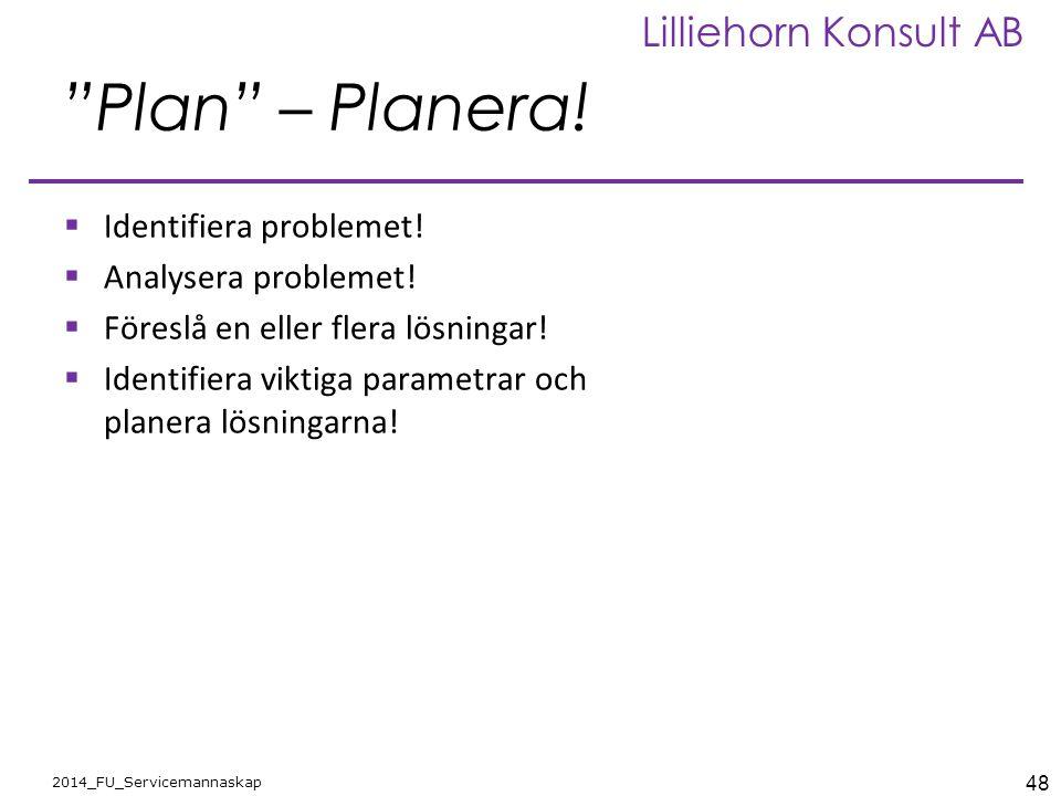 Plan – Planera! Identifiera problemet! Analysera problemet!