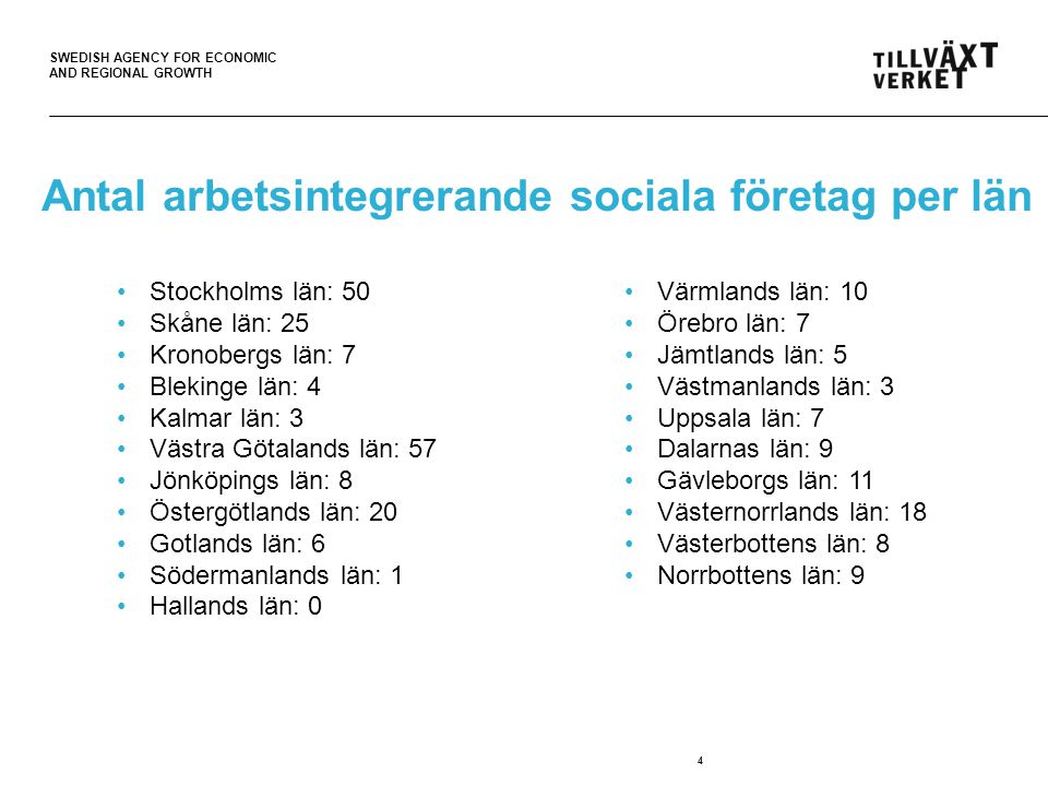Antal arbetsintegrerande sociala företag per län