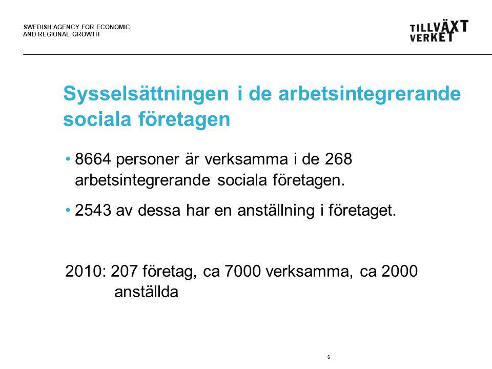 Sysselsättningen i de arbetsintegrerande sociala företagen
