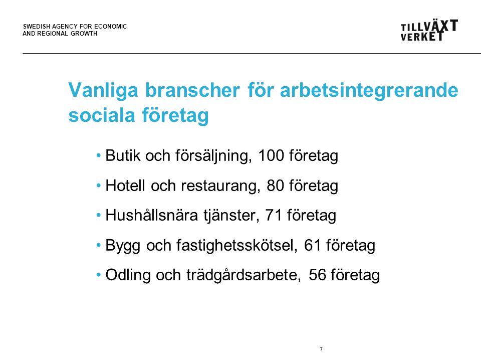 Vanliga branscher för arbetsintegrerande sociala företag