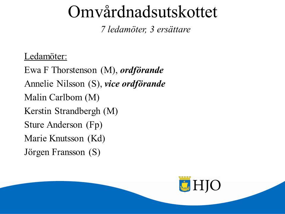 Omvårdnadsutskottet 7 ledamöter, 3 ersättare
