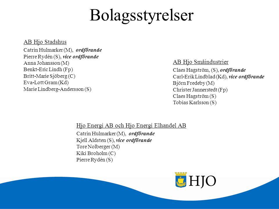 Bolagsstyrelser AB Hjo Stadshus AB Hjo Småindustrier