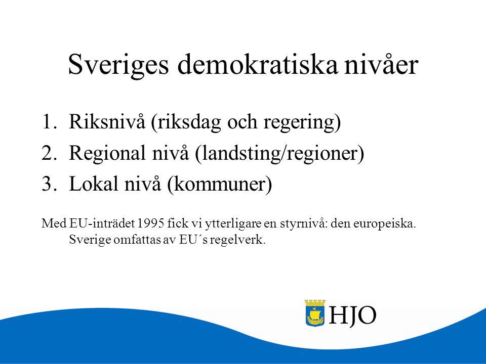 Sveriges demokratiska nivåer