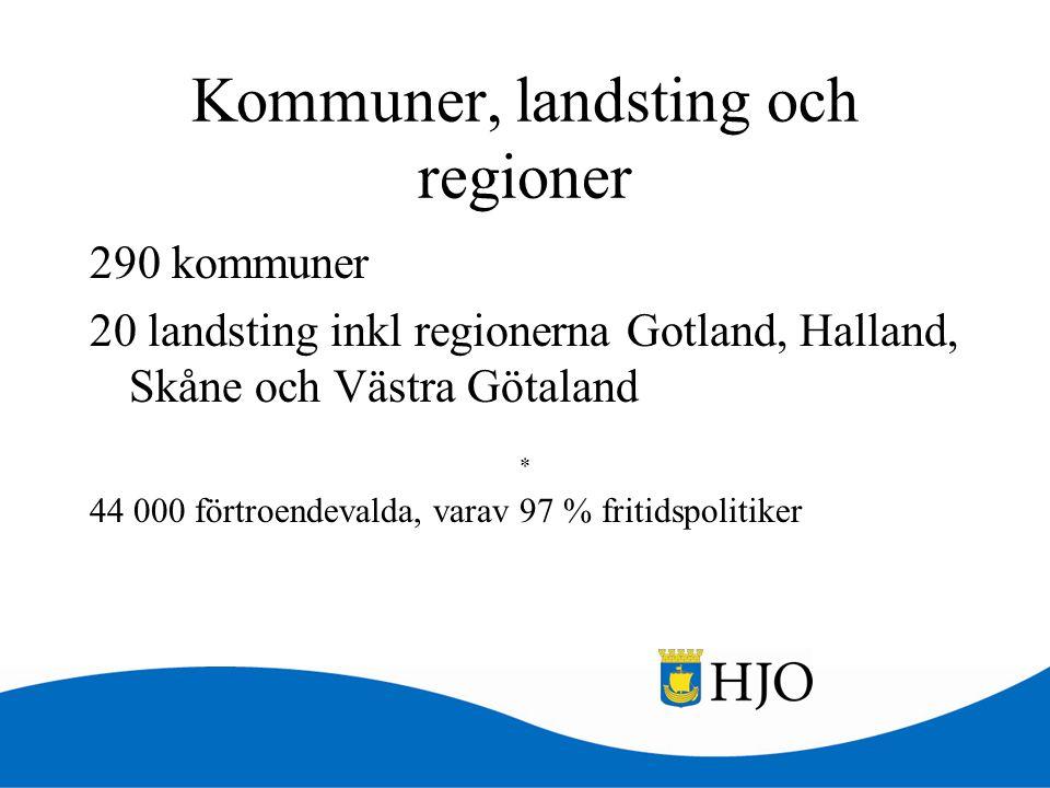 Kommuner, landsting och regioner