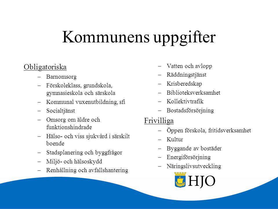 Kommunens uppgifter Obligatoriska Frivilliga Vatten och avlopp
