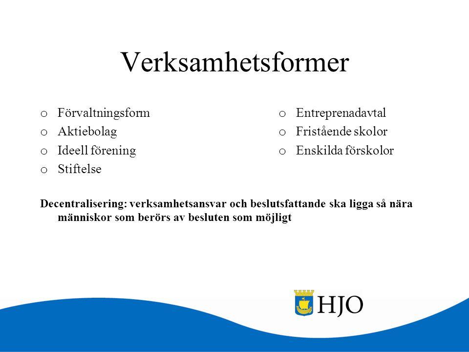 Verksamhetsformer Förvaltningsform Aktiebolag Ideell förening
