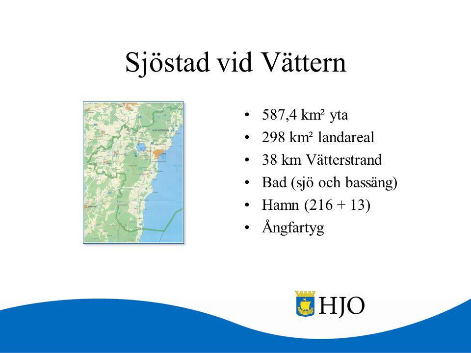 Sjöstad vid Vättern 587,4 km² yta 298 km² landareal 38 km Vätterstrand