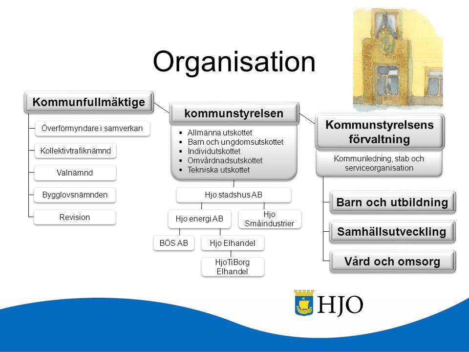 Kommunstyrelsens förvaltning