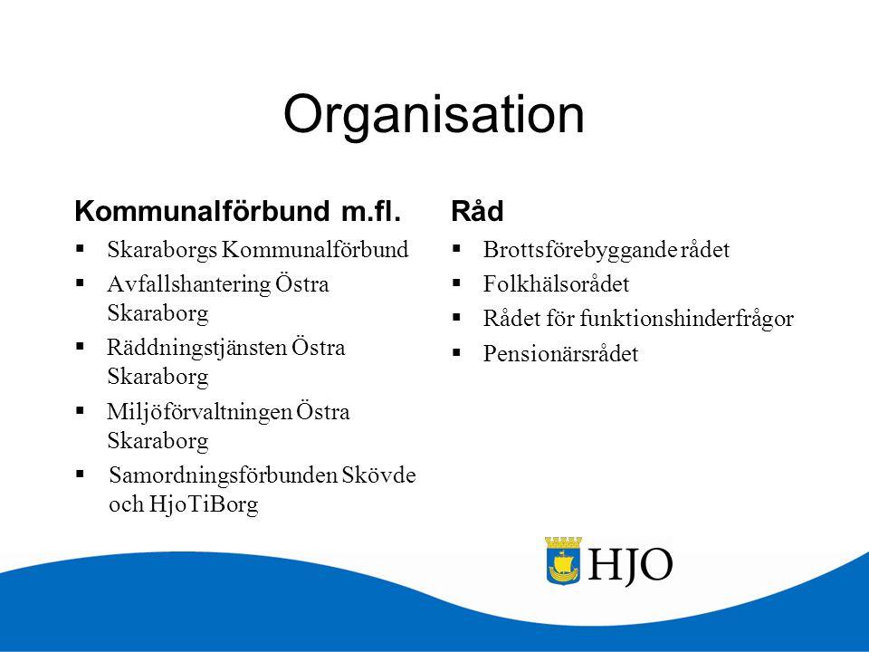 Organisation Kommunalförbund m.fl. Råd Skaraborgs Kommunalförbund