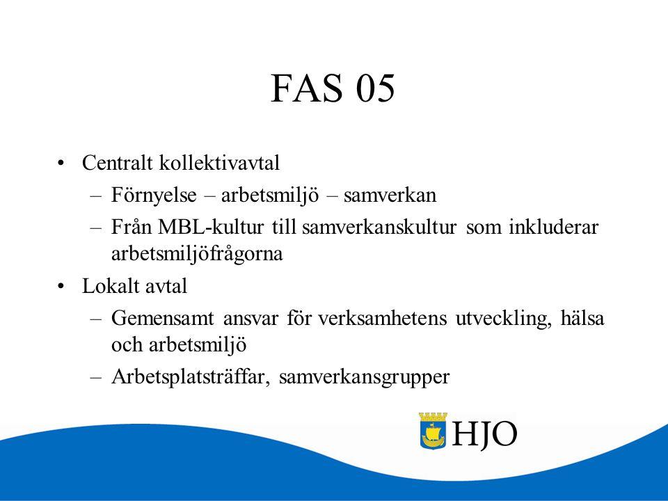 FAS 05 Centralt kollektivavtal Förnyelse – arbetsmiljö – samverkan