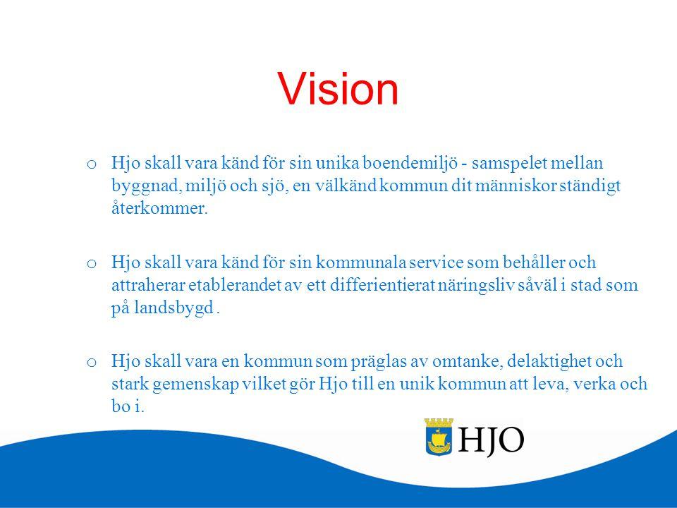 Vision Hjo skall vara känd för sin unika boendemiljö - samspelet mellan byggnad, miljö och sjö, en välkänd kommun dit människor ständigt återkommer.