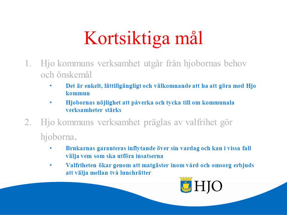 Kortsiktiga mål Hjo kommuns verksamhet utgår från hjobornas behov och önskemål.