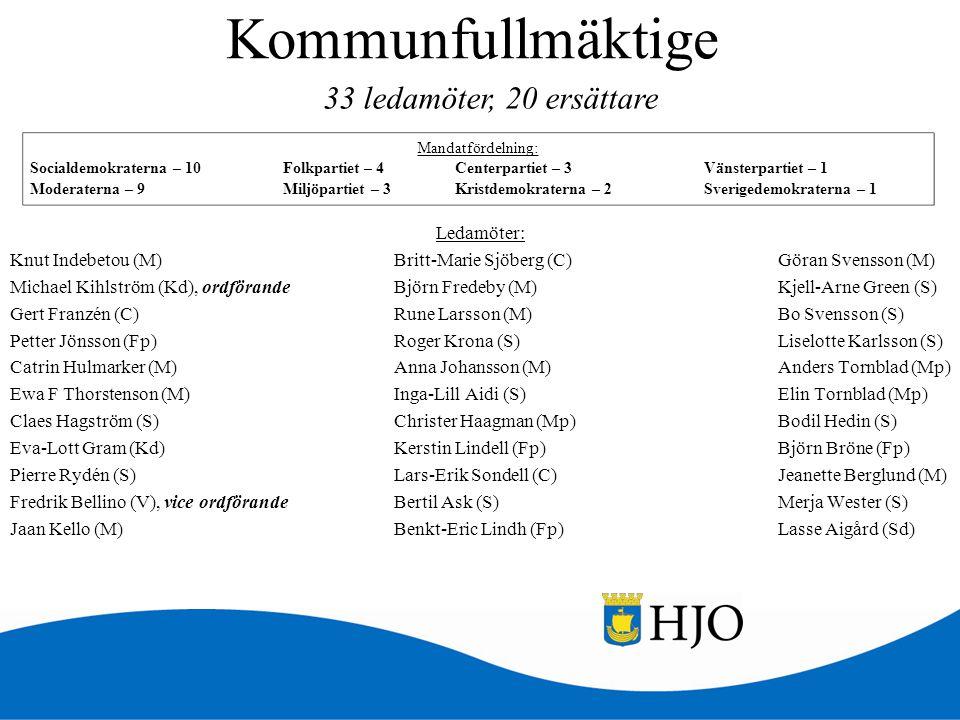 Kommunfullmäktige 33 ledamöter, 20 ersättare Ledamöter: