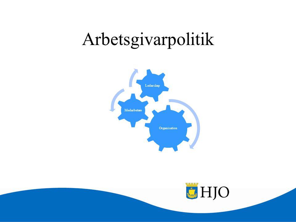 Arbetsgivarpolitik Organisation Medarbetare Ledarskap