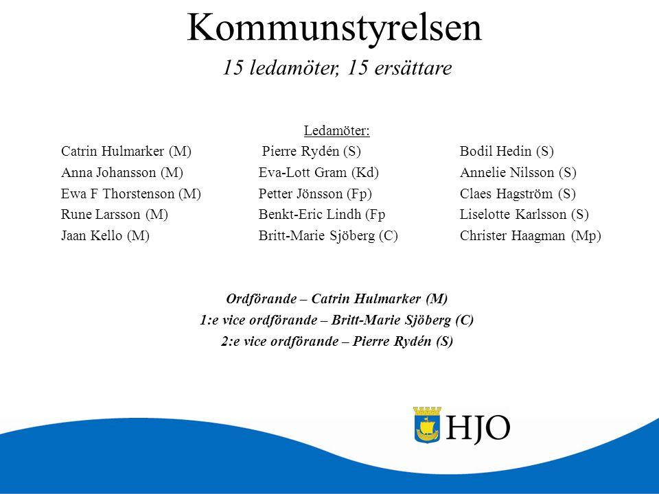 Kommunstyrelsen 15 ledamöter, 15 ersättare