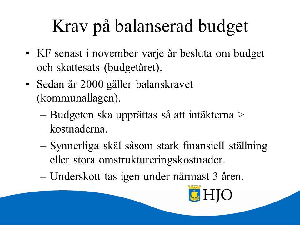 Krav på balanserad budget