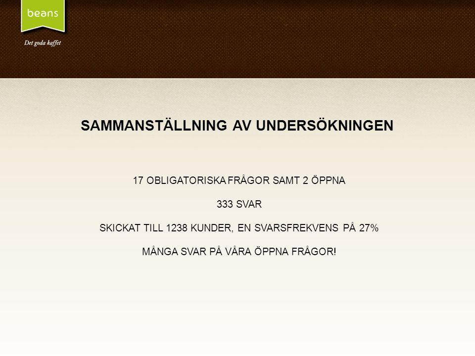 SAMMANSTÄLLNING AV UNDERSÖKNINGEN
