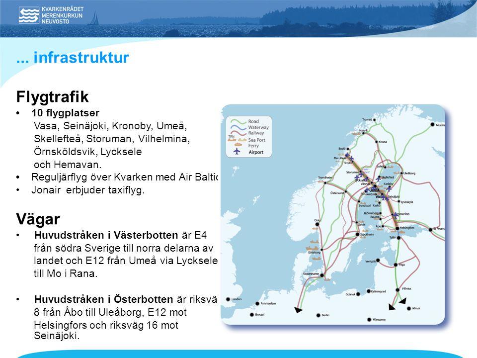 ... infrastruktur Flygtrafik Vägar • 10 flygplatser