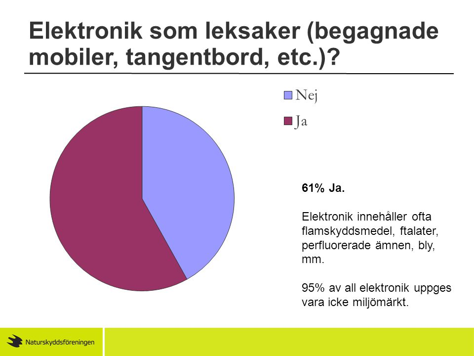 Elektronik som leksaker (begagnade mobiler, tangentbord, etc.)