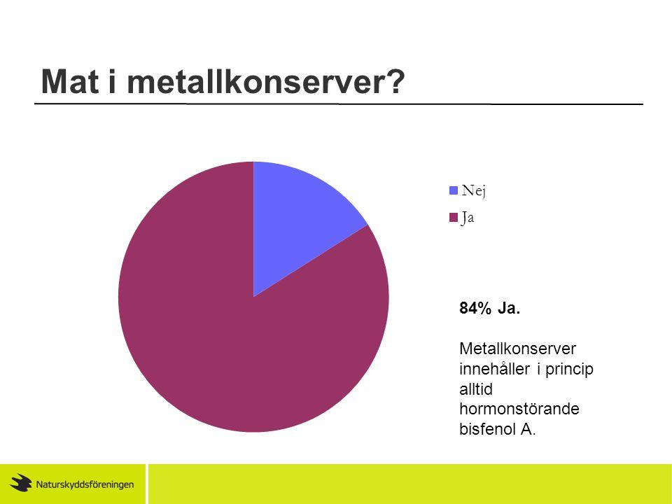 Mat i metallkonserver 84% Ja.