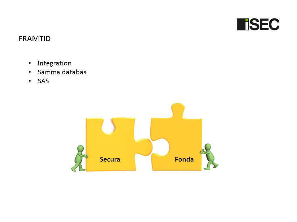 Framtid Integration Samma databas SAS Secura Fonda