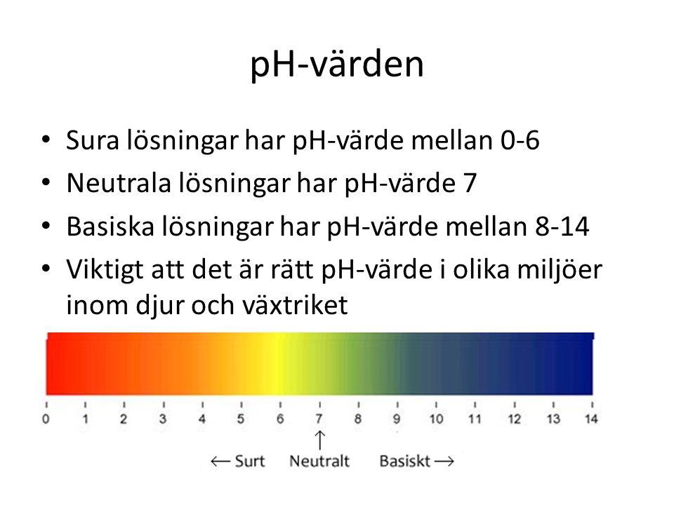 pH-värden Sura lösningar har pH-värde mellan 0-6