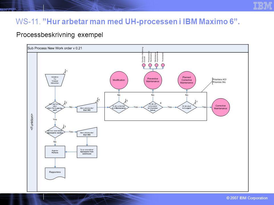 WS-11. Hur arbetar man med UH-processen i IBM Maximo 6 .