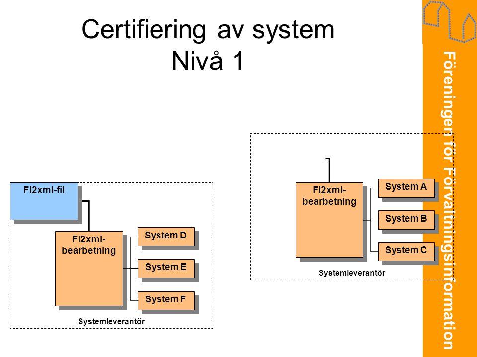 Certifiering av system Nivå 1