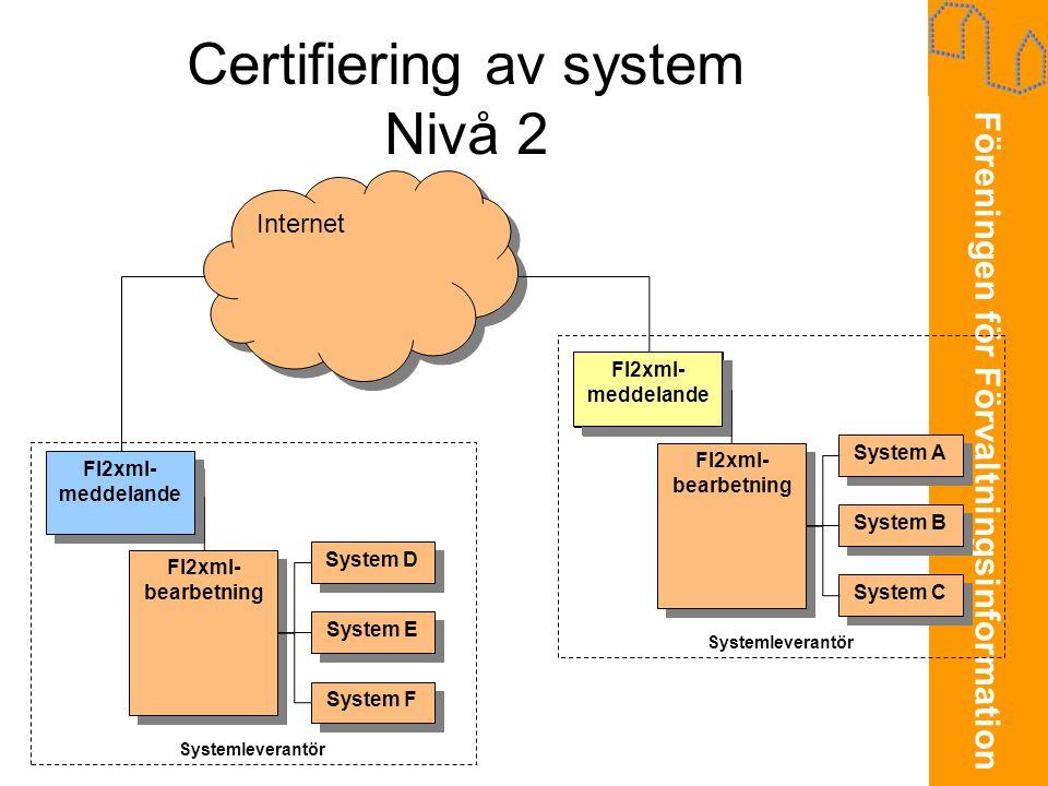 Certifiering av system Nivå 2