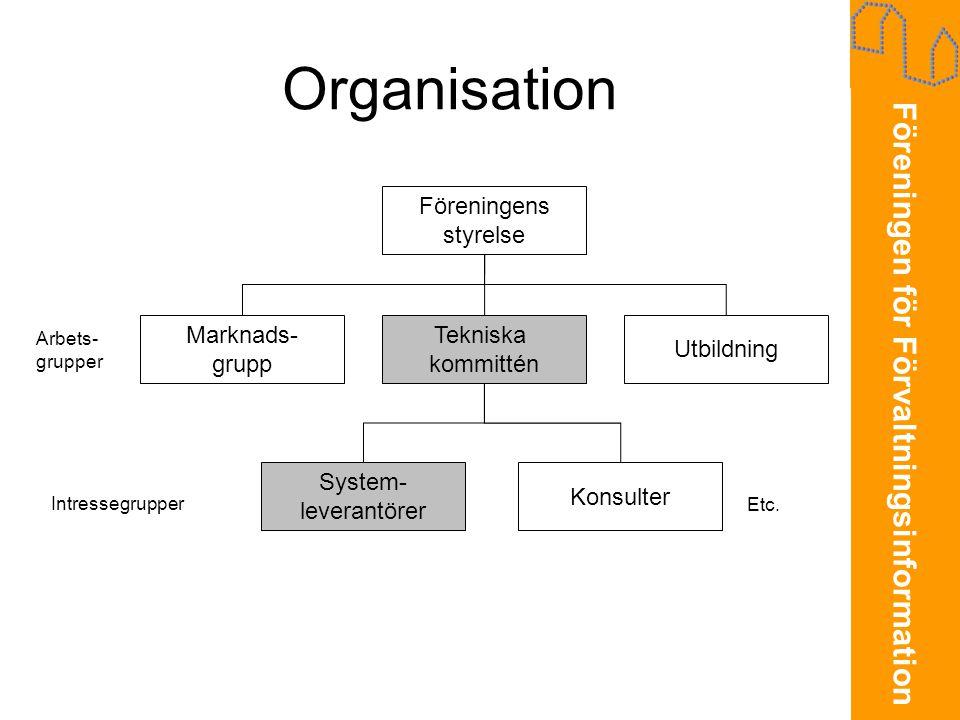 Organisation Föreningens styrelse Marknads- grupp Tekniska kommittén