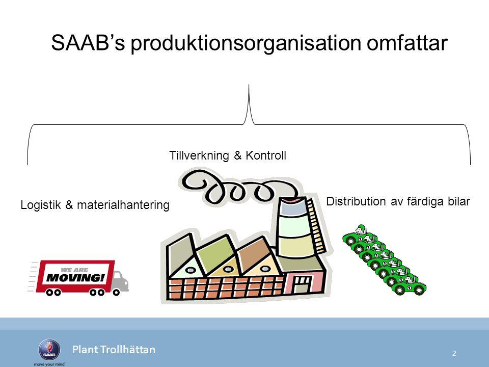 SAAB's produktionsorganisation omfattar
