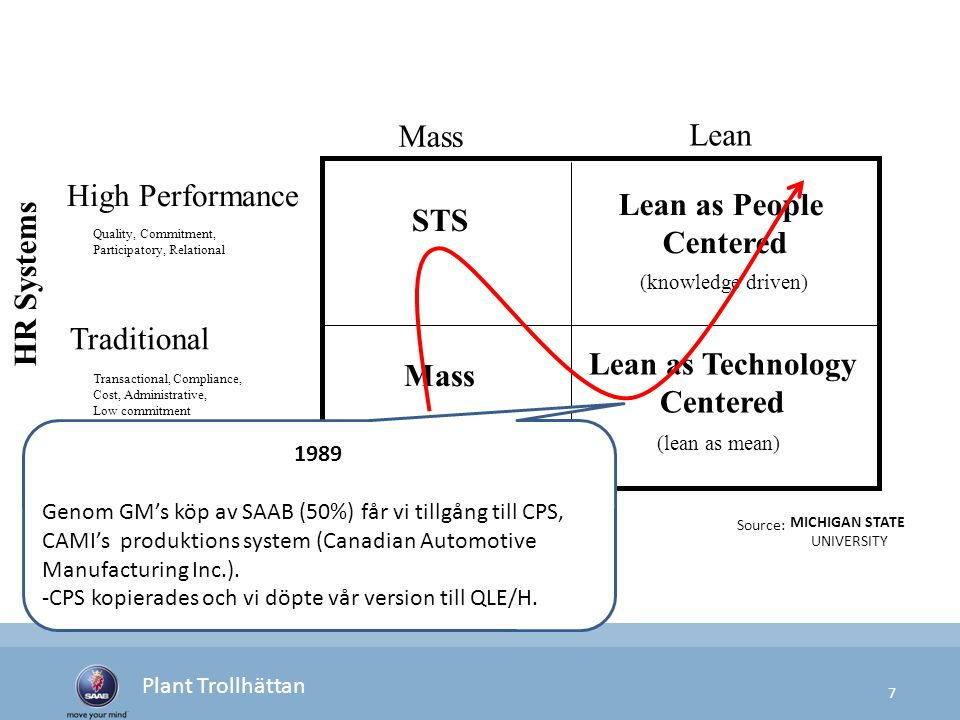 Lean as People Centered Lean as Technology Centered